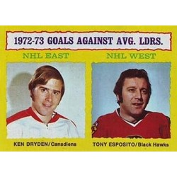 1973-74 Topps 1972-73 Goals Against AVG. LDRS. c. 004 Ken Dryden / Tony Esposito CHI