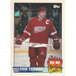 1990-91 Topps Team Scoring Leaders c. 19 Steve Yzerman DET